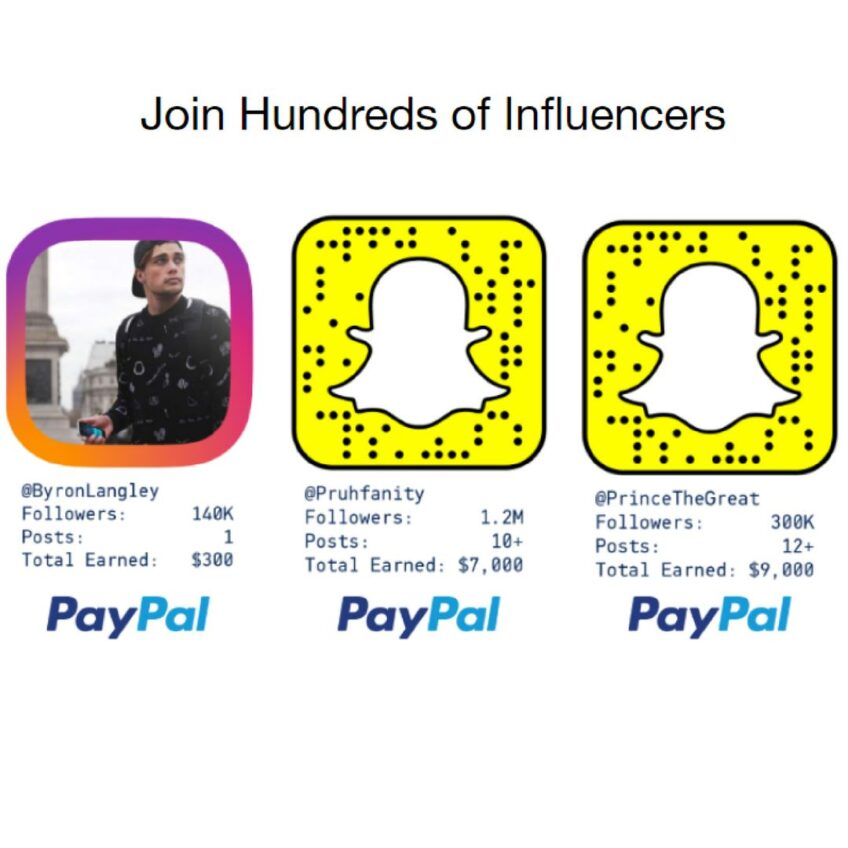 Sweatcoin Influencers Rewards – Become a Sweatcoin Influencer